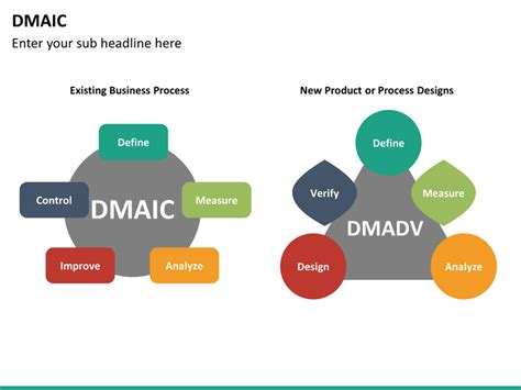 dmaic powerpoint template sketchbubble