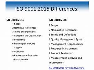 iso 90012015 consequences for organisation With difference between document and record iso 9001 2015