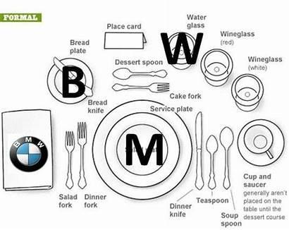 Etiquette Dining Dinning Setting Formal