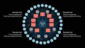 Create An Organizational Chart In Powerpoint Editable Circular Org Chart Slidemodel