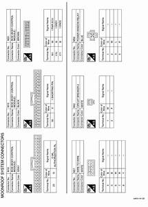Nissan Rogue Service Manual  Wiring Diagram - Roof