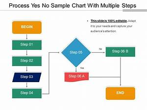 Process Yes No Sample Chart With Multiple Steps