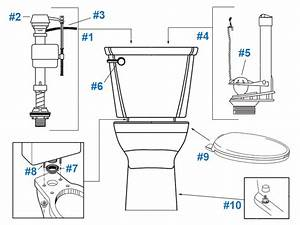 American Standard Toilet Repair Parts For Cadet Pro Series Toilets