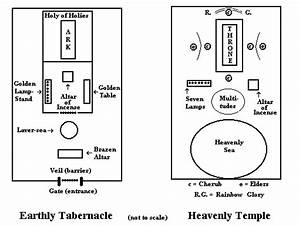 Diagram Of The Tabernacle Of Moses