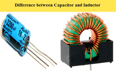 Main Difference Between Capacitor Inductor