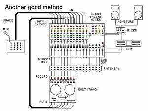 Patchbay   Multitrack