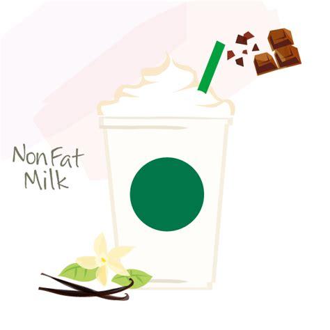 ノン ファット ミルク と は