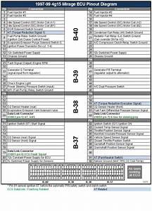 Wiring Diagram Mitsubishi 4g15