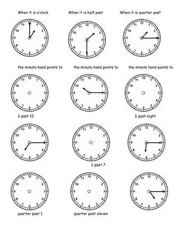 time quarter   quarter  teaching resources