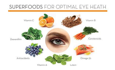 cuisine you etes optometrist chicago comprehensive eye exams