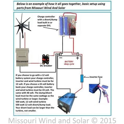Magic 12 Volt Relay Wire Diagram by Missouri Wind And Solar Basic Setup Diagram Things To