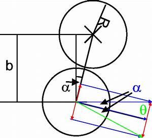 Kugeloberfläche Berechnen : phys4100 grundkurs iv physik wirtschaftsphysik und physik ~ Themetempest.com Abrechnung