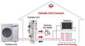 Images of Air Source Heat Pump For Underfloor Heating