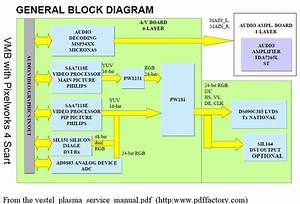 Realtek Assigns  Plasma Television Block Diagram