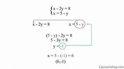 Substitution Method Solve Using Equations System Systems