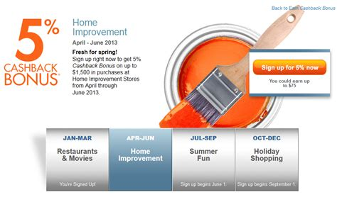 sign   discover card  cashback  home improvements