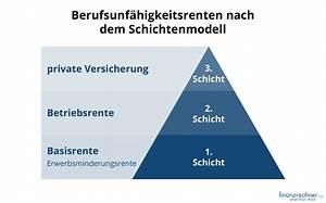 Rente Brutto Netto Berechnen : wie berufsunf higkeitsrenten besteuert werden ~ Themetempest.com Abrechnung
