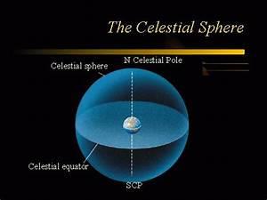 Ph1311 - Chapter 0   The Celestial Sphere
