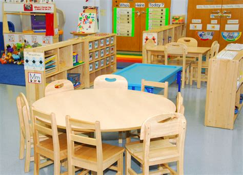 types of childcare explained in 5 minutes 385 | preschool classroom