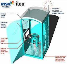 Wieviel Kelvin Hat Tageslicht : wieviel quadratmeter hat eure euer wohnung haus seite 2 ~ Yasmunasinghe.com Haus und Dekorationen
