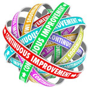 Continuous Improvement Clip Art