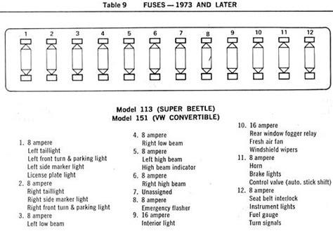 vw beetle fuse box wiring diagram  fuse box diagram