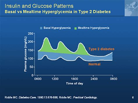 mission control  approaches  glycemic management