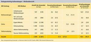 Porto Berechnen Deutsche Post : post und telekommunikation kep april bis juni 2014 ~ Themetempest.com Abrechnung