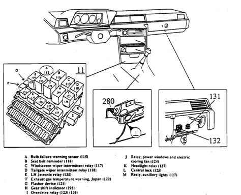 Volvo 850 Fuse Box Location by Where Is The Fuse Box Located On My 1984 Volvo 760 Gle