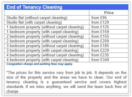 Prices For Carpet Cleaning Services