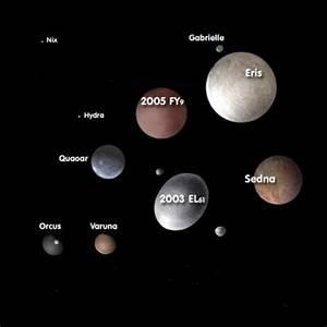 Neptune and Its 13 Moons | neptune s moons neptune doesn t ...