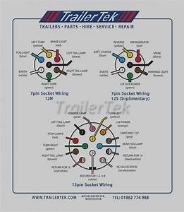 Trailer Electrical Plug Wiring Diagram South Africa