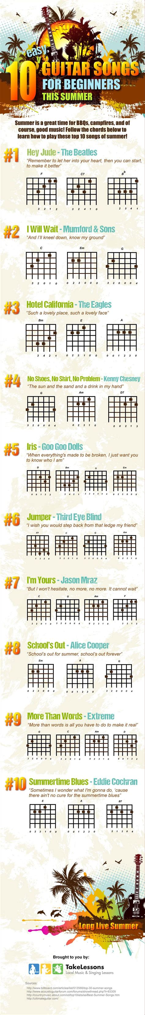 Wild thing by the troggs. 10 Easy Guitar Songs for Beginners | Guitar | Pinterest | Easy guitar songs, Guitar songs and ...