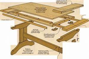 Woodworking Plans Dining Room Table