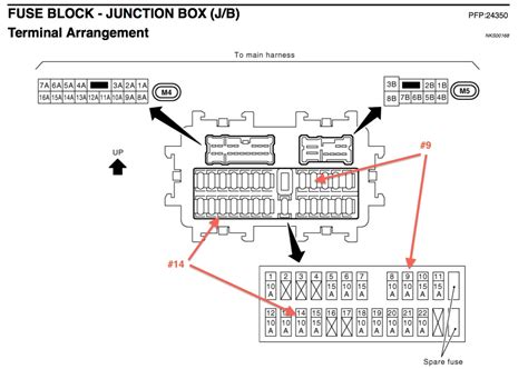 Infiniti Fuse Box Diagram Indexnewspaper