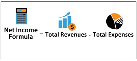 net income formula   calculate net income examples