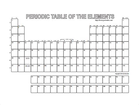 Printable Periodic Table Quiz Worksheet