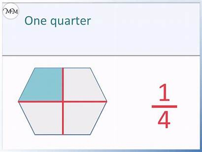 Shapes Quarters Quarter Shape Shaded Whole Into