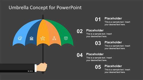 umbrella risk management concept template  powerpoint