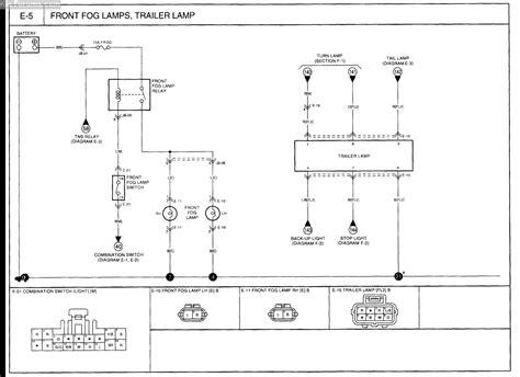 wiring diagram for 2003 kia sorento 35 wiring diagram
