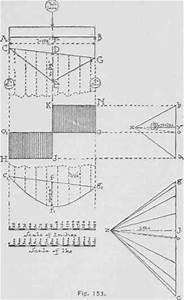 Pipe Span Chart Pdf Aluminum Tubing Aluminum Tubing Deflection Calculator