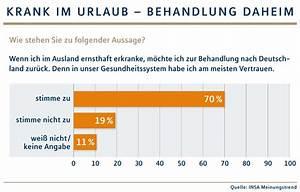 Provision Berechnen : urlaubssaison der richtige versicherungsschutz f r reisen ~ Themetempest.com Abrechnung