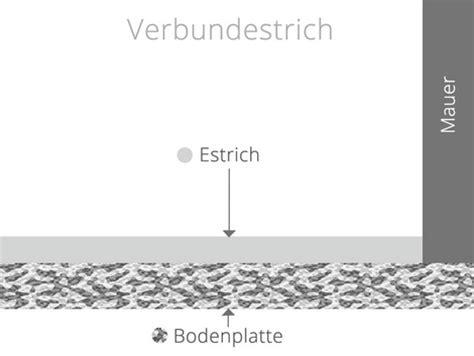 Estrichaufbau Verschiedene Moeglichkeiten Gleicher Zweck by Estrichaufbau Verschiedene M 246 Glichkeiten Gleicher Zweck