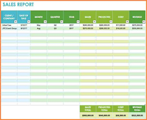 sales tracking spreadsheet template excel