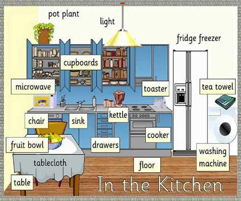kitchen sink language kitchen vocabulary in basic words 2760