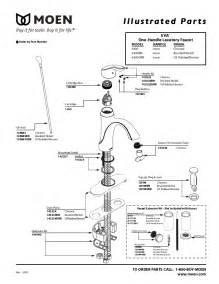 Moen Kitchen Faucet Parts Breakdown Moen Single Handle Kitchen Faucet Parts Quotes