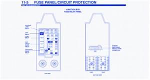 Ford F Block Circuit Breaker