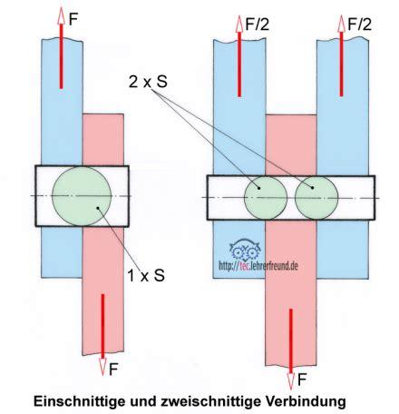abscherung bolzen berechnen metallteile verbinden