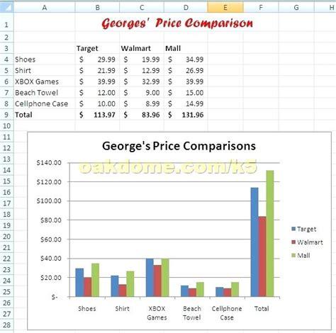 product comparison template excel comparison chart templates virtuart me