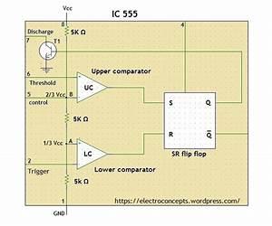 Functional Block Diagram Of Ic 555